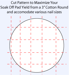 Cut Pattern for Cotton Round