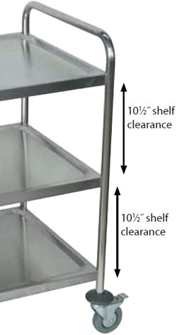 Shelf Spacing
