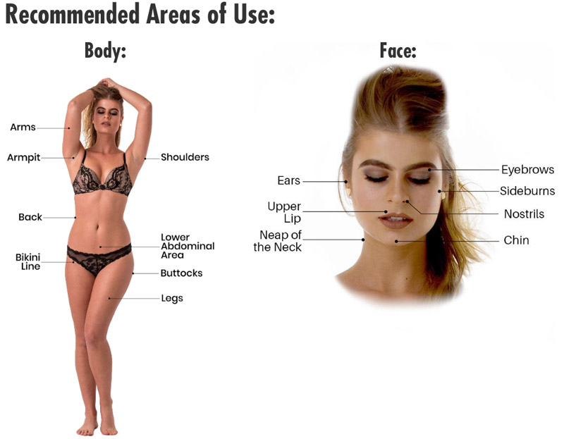 Miss Cire Areas of Use