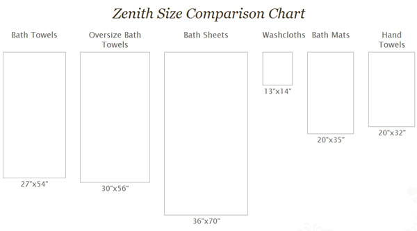 Bath Towel Sizes and Common Uses We answer questions about bath towel sizes and common usages in this guide. Bath towels come in a variety of sizes, and each size serves a unique purpose in your home and bathroom routine.